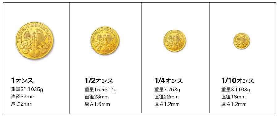 貴金属 価格 田中 金 田中貴金属工業株式会社|日次銀価格推移